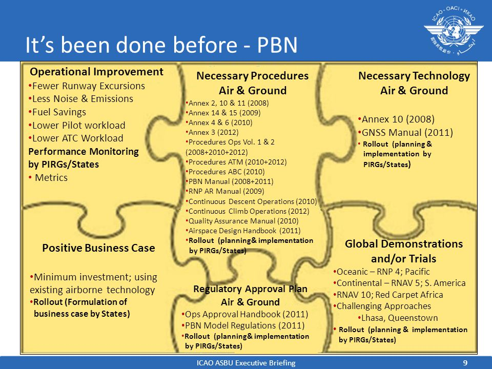 It's been done before - PBN