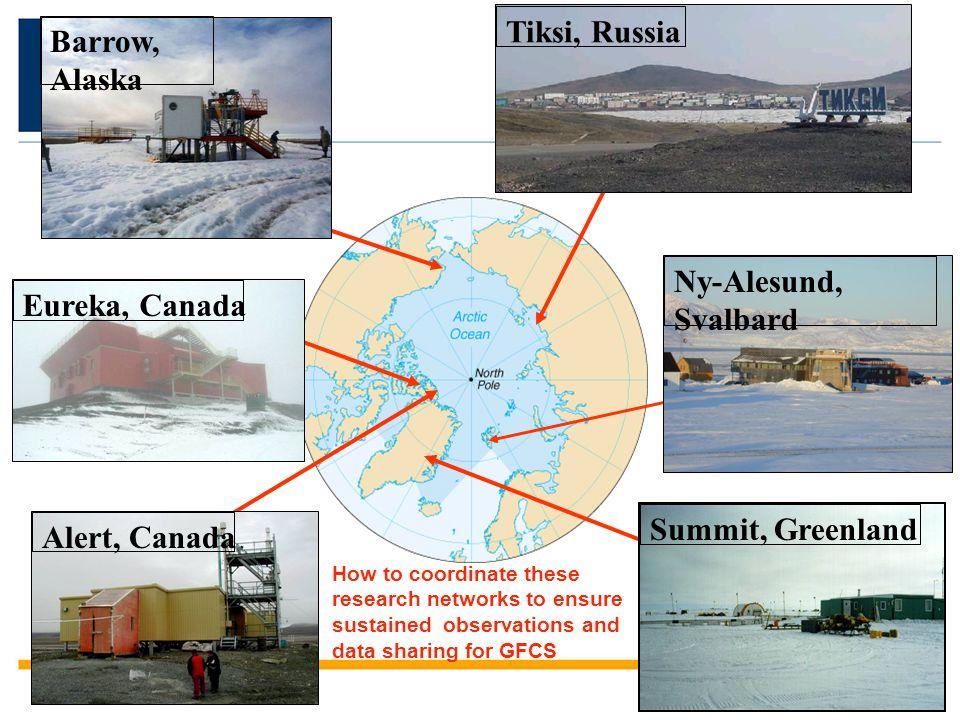 Tiksi, Russia Barrow, Alaska Ny-Alesund, Svalbard Eureka, Canada