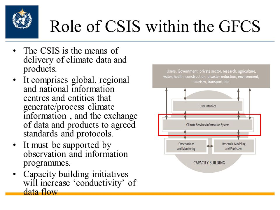 Role of CSIS within the GFCS