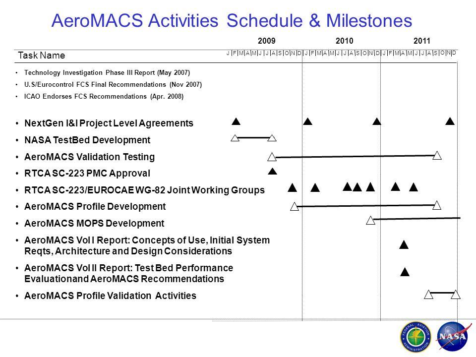AeroMACS Activities Schedule & Milestones