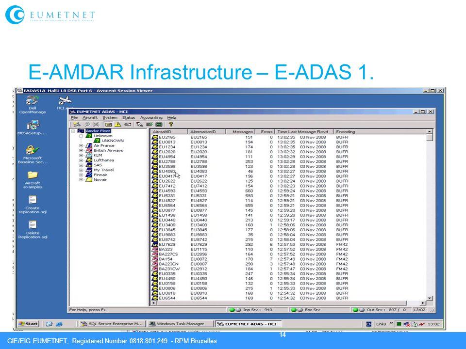 E-AMDAR Infrastructure – E-ADAS 1.
