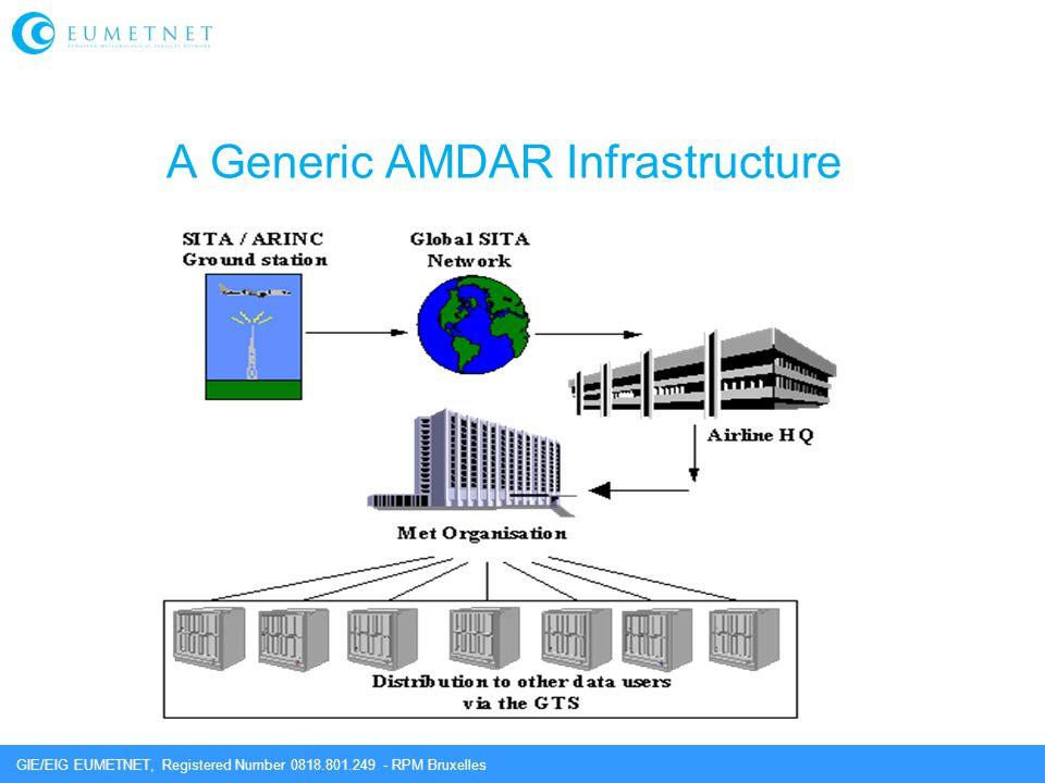 A Generic AMDAR Infrastructure