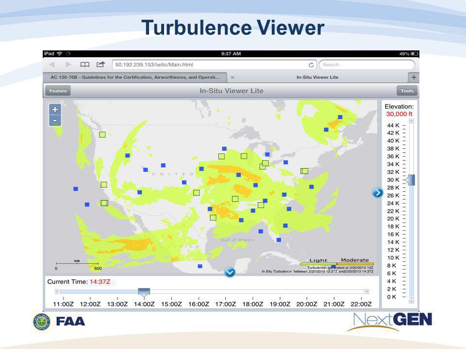 Turbulence Viewer