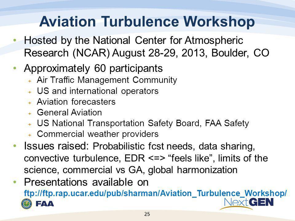 Aviation Turbulence Workshop