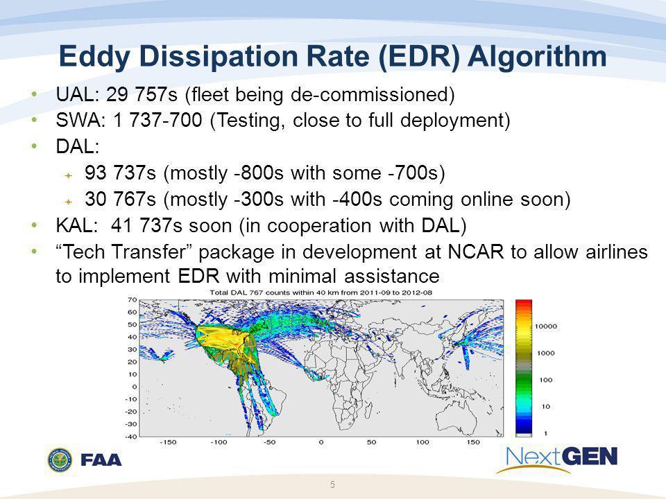 Eddy Dissipation Rate (EDR) Algorithm