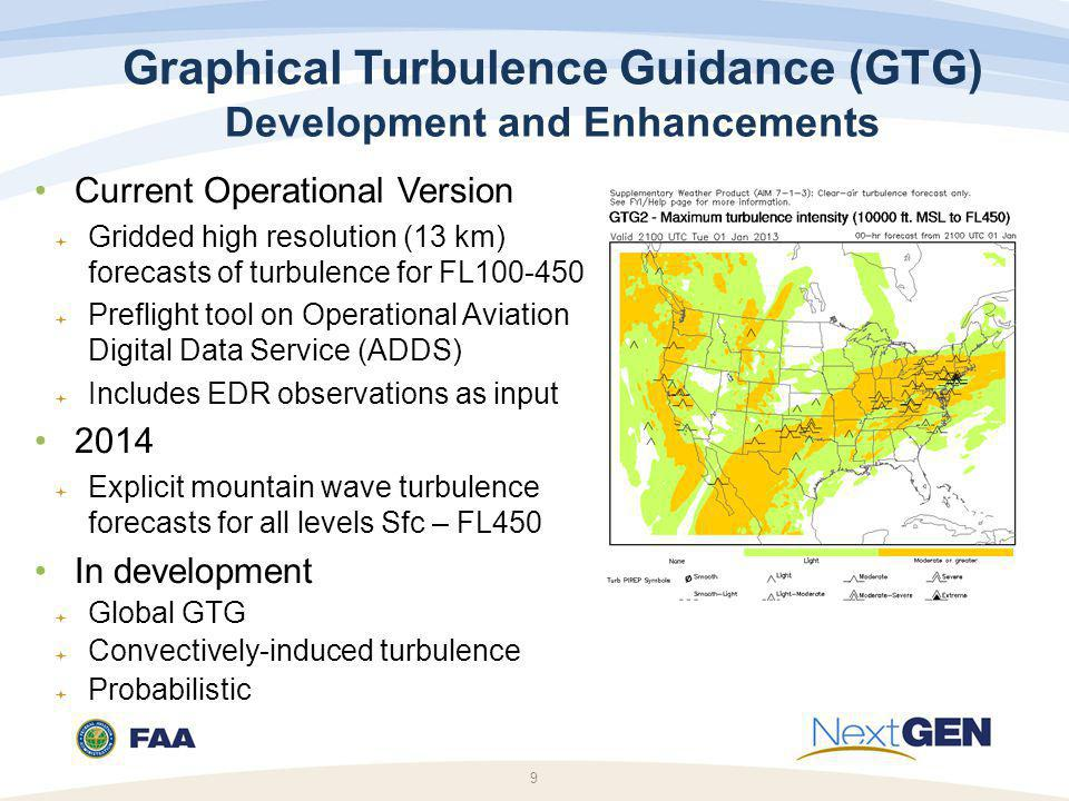 Graphical Turbulence Guidance (GTG) Development and Enhancements