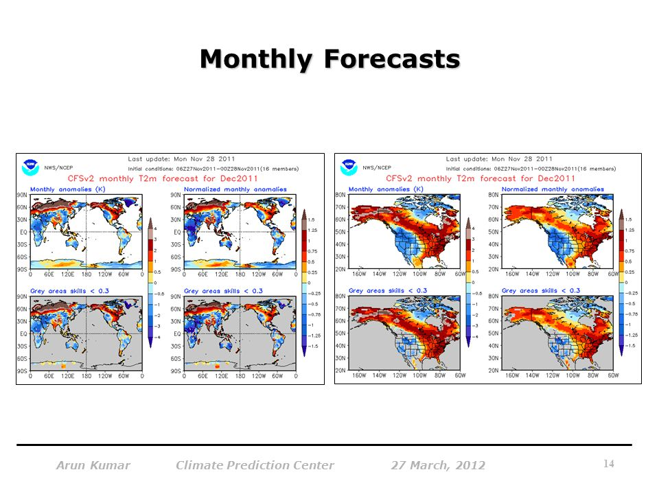 Monthly Forecasts Arun Kumar Climate Prediction Center 27 March, 2012