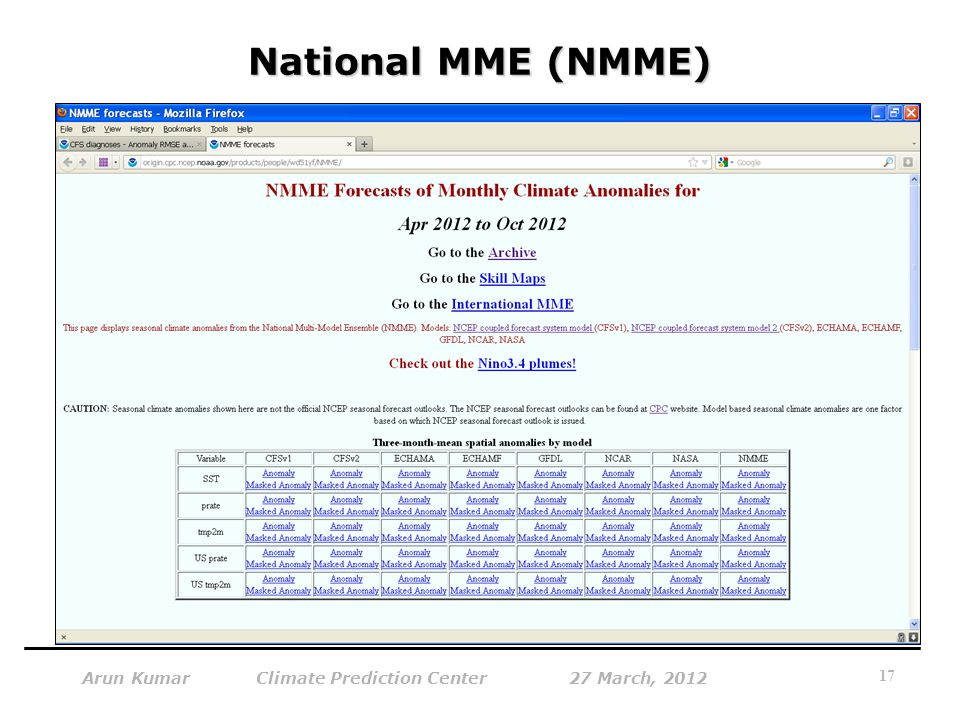 National MME (NMME) Arun Kumar Climate Prediction Center 27 March, 2012
