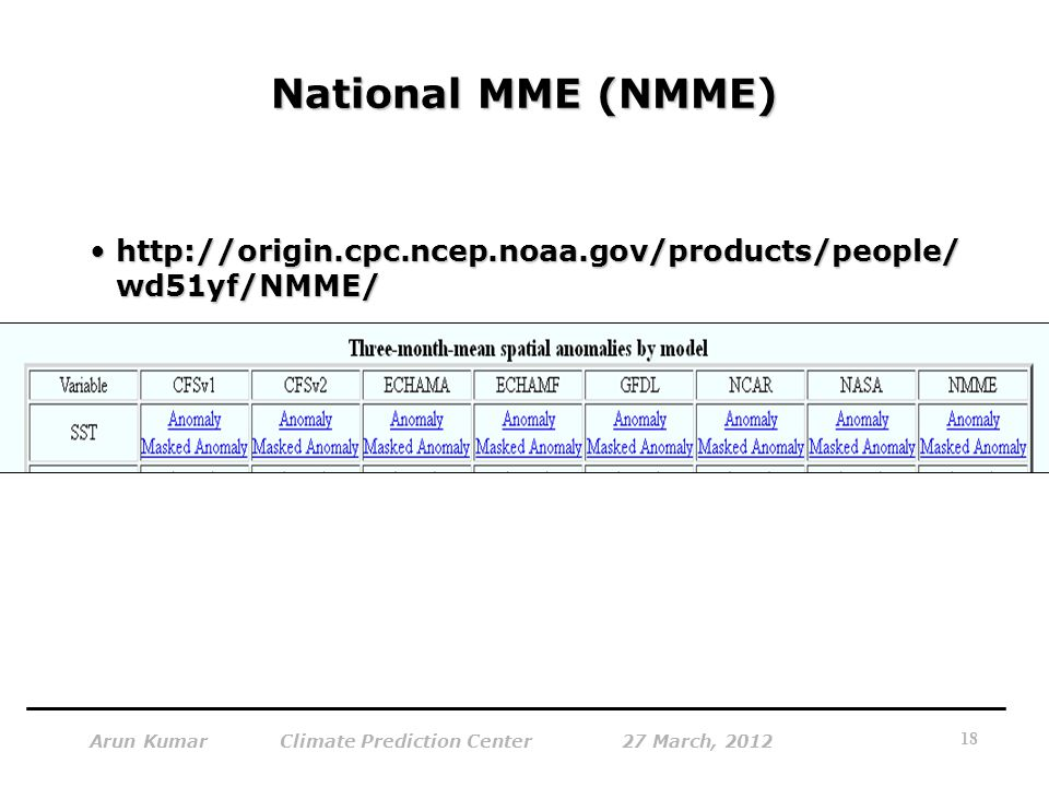 National MME (NMME) http://origin.cpc.ncep.noaa.gov/products/people/wd51yf/NMME/