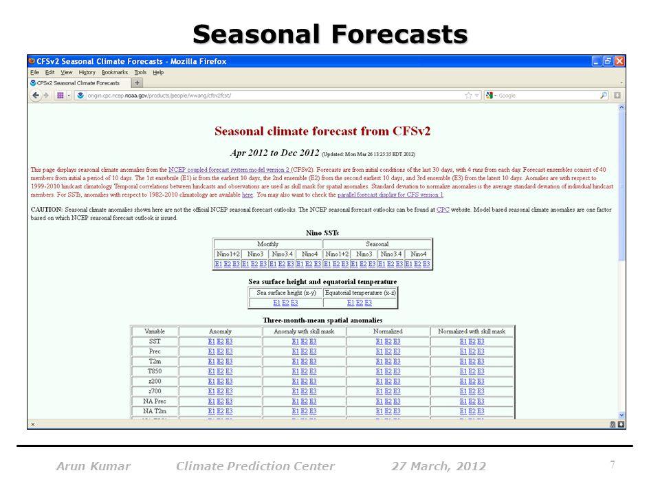 Seasonal Forecasts Arun Kumar Climate Prediction Center 27 March, 2012
