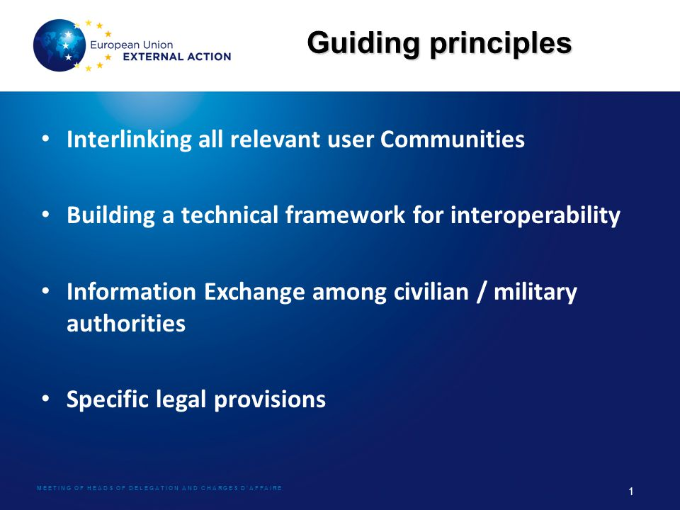 Guiding principles Interlinking all relevant user Communities