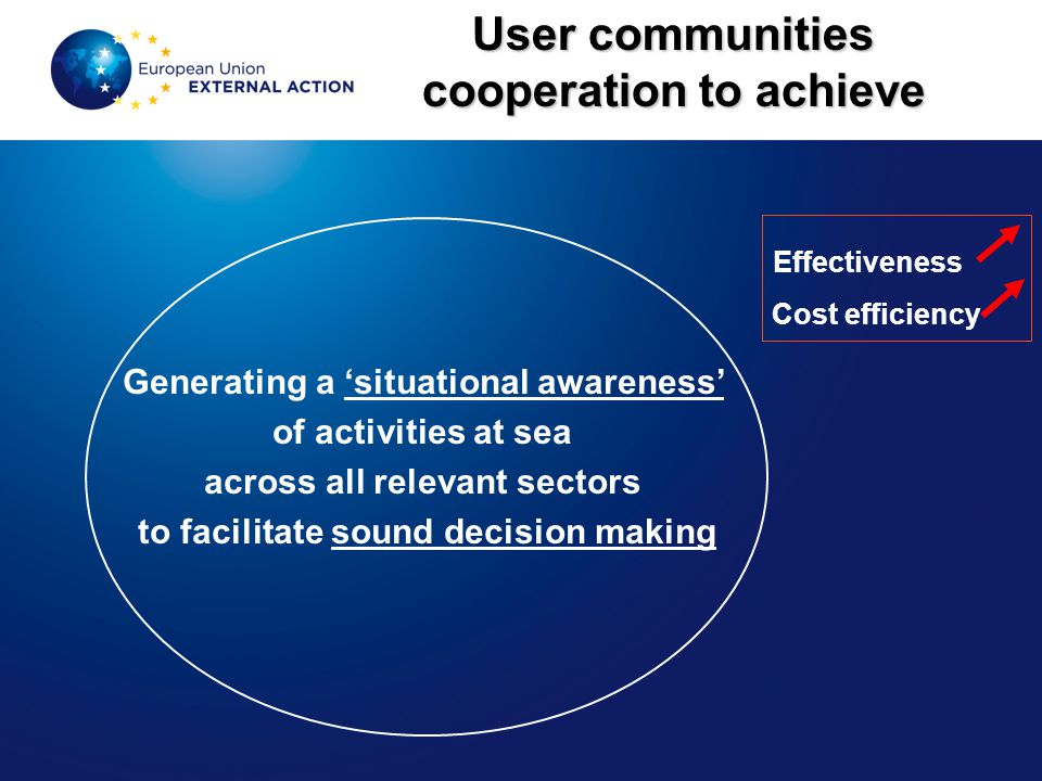 User communities cooperation to achieve