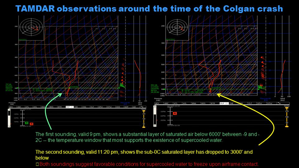 TAMDAR observations around the time of the Colgan crash