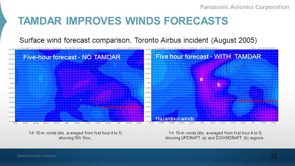 TAMDAR IMPROVES WINDS FORECASTS