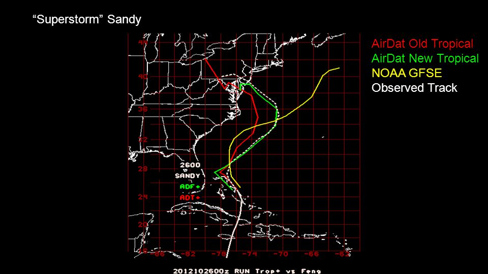 Superstorm Sandy AirDat Old Tropical AirDat New Tropical NOAA GFSE Observed Track