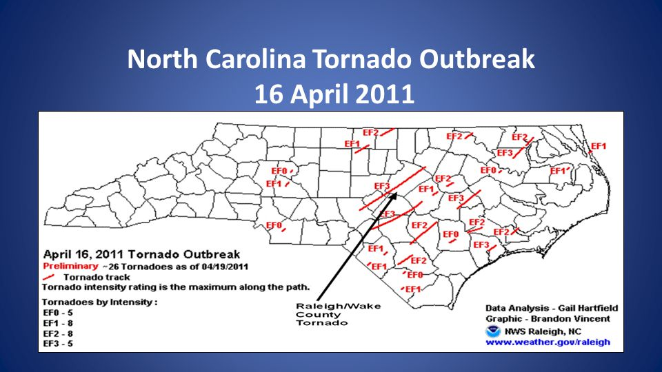 North Carolina Tornado Outbreak