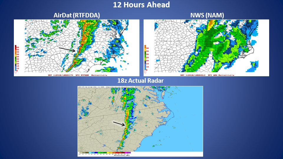 12 Hours Ahead AirDat (RTFDDA) NWS (NAM) 18z Actual Radar