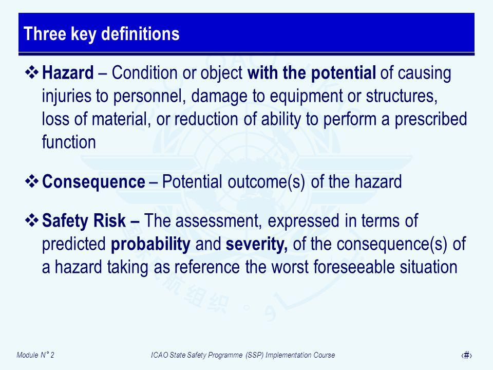 Three key definitions