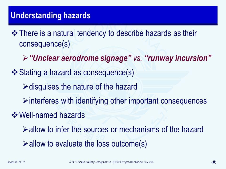 Understanding hazards