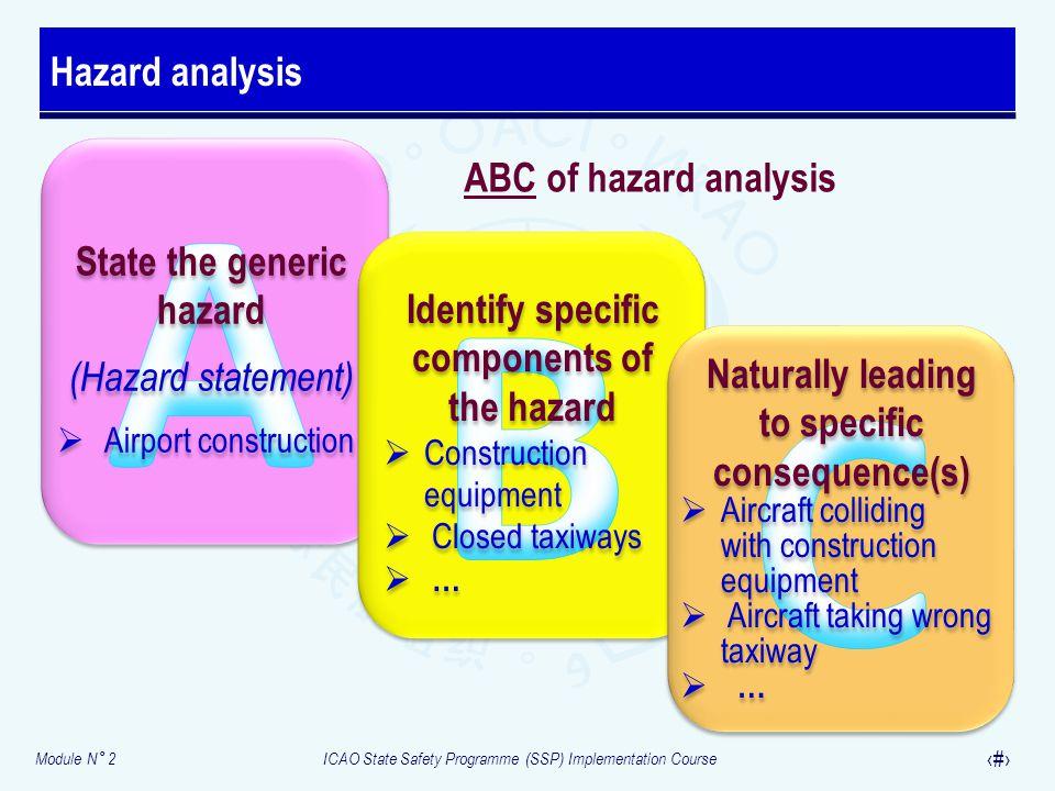 A B C Hazard analysis ABC of hazard analysis State the generic hazard