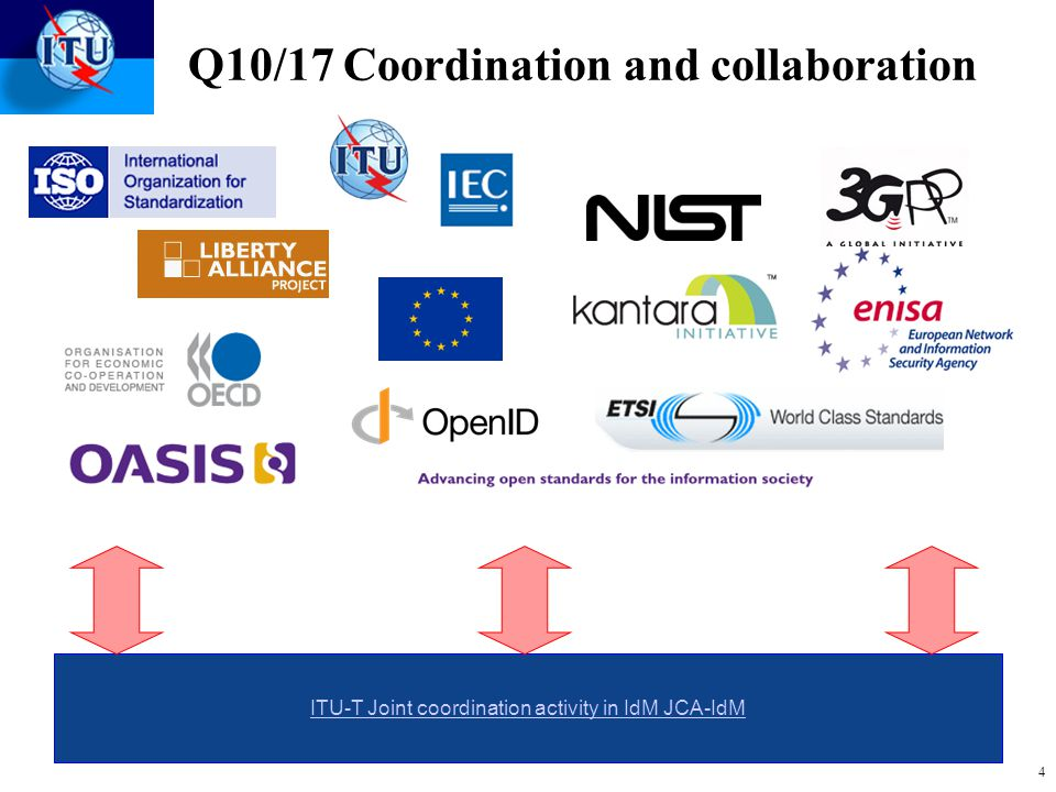 Q10/17 Coordination and collaboration