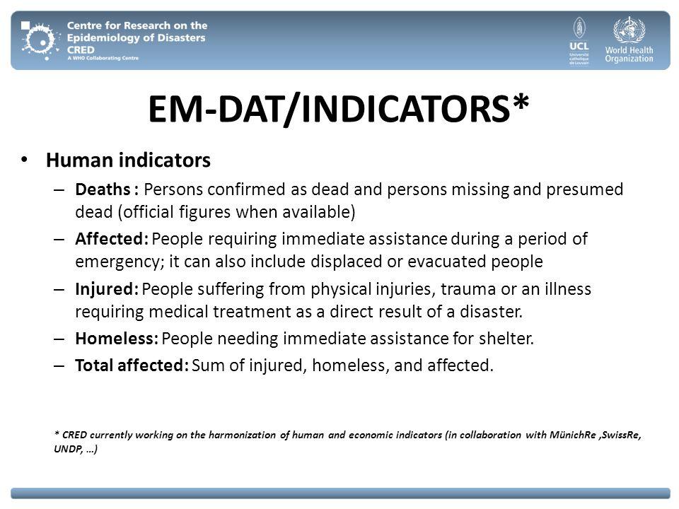 EM-DAT/INDICATORS* Human indicators
