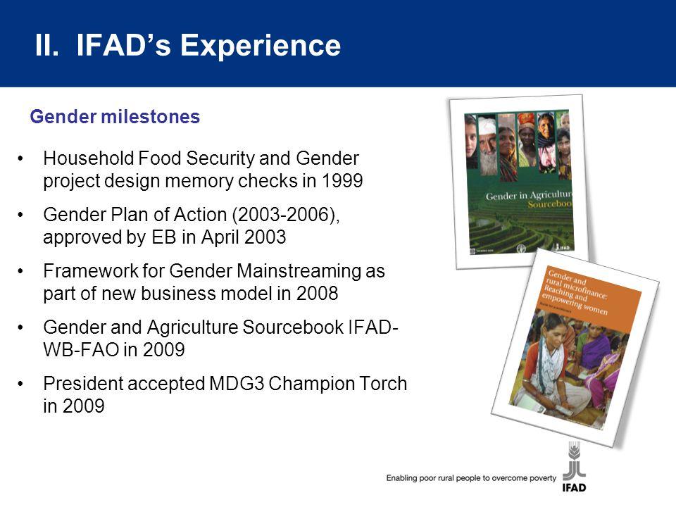 II. IFAD's Experience Gender milestones
