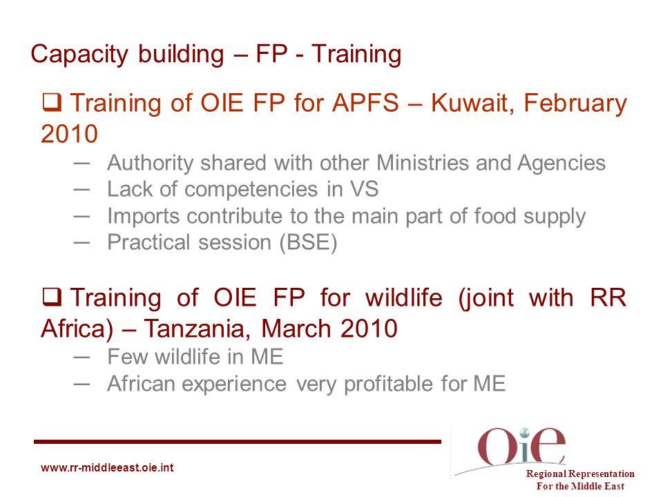 Capacity building – FP - Training