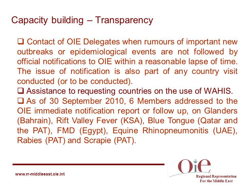 Capacity building – Transparency