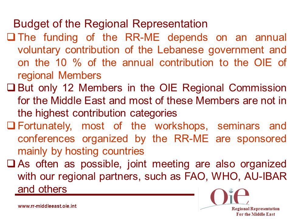 Budget of the Regional Representation