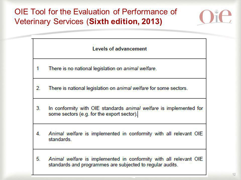 OIE Tool for the Evaluation of Performance of Veterinary Services (Sixth edition, 2013)