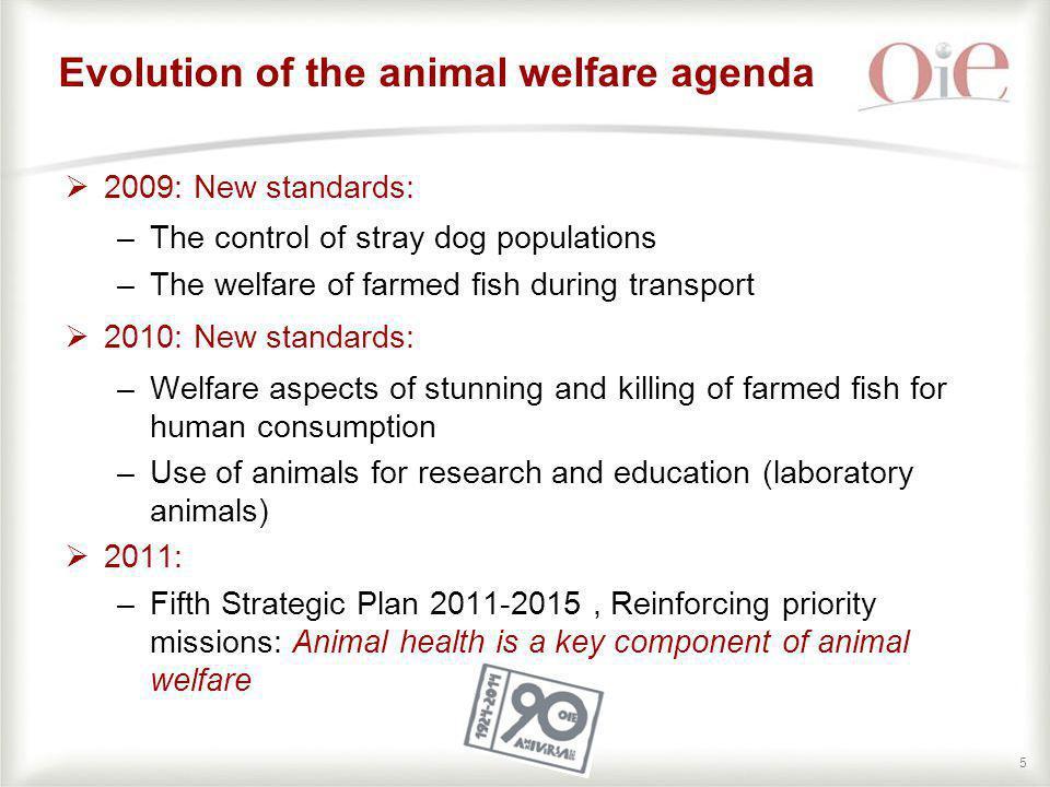 Evolution of the animal welfare agenda