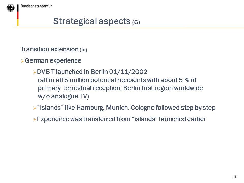 Strategical aspects (6)