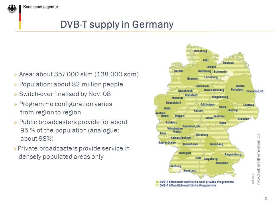 DVB-T supply in Germany