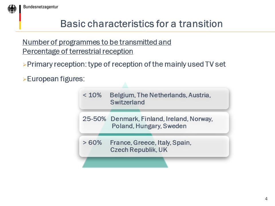 Basic characteristics for a transition