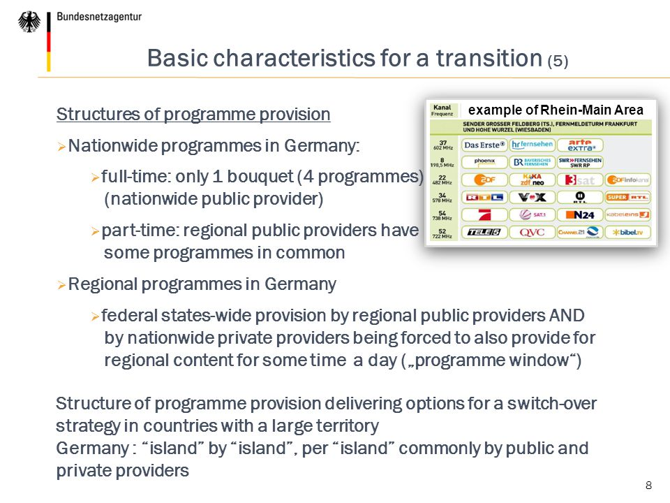 Basic characteristics for a transition (5)
