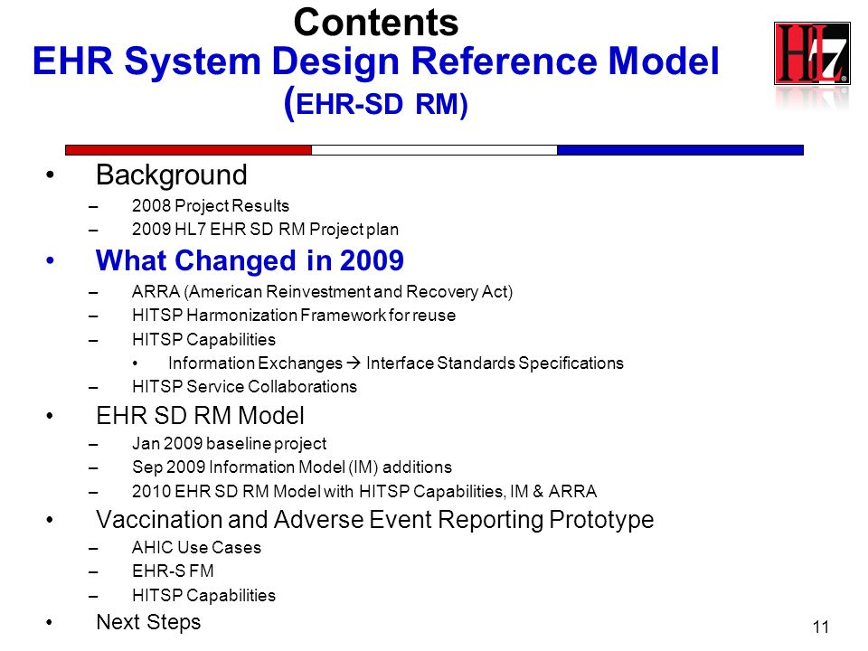 Contents EHR System Design Reference Model (EHR-SD RM)