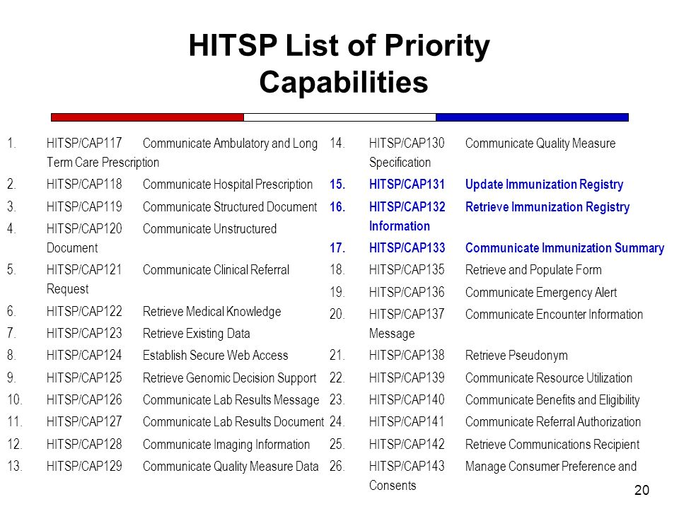 HITSP List of Priority Capabilities