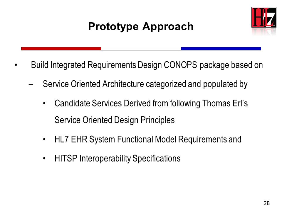 Prototype Approach Build Integrated Requirements Design CONOPS package based on. Service Oriented Architecture categorized and populated by.