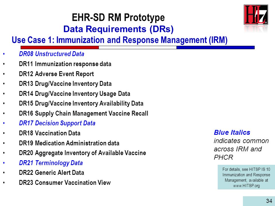 EHR-SD RM Prototype Data Requirements (DRs) Use Case 1: Immunization and Response Management (IRM)