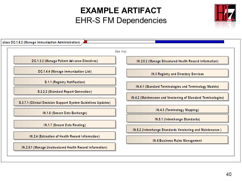EXAMPLE ARTIFACT EHR-S FM Dependencies