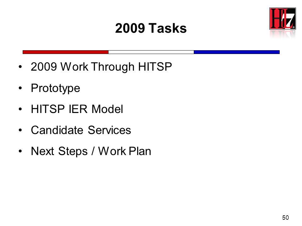 2009 Tasks 2009 Work Through HITSP Prototype HITSP IER Model
