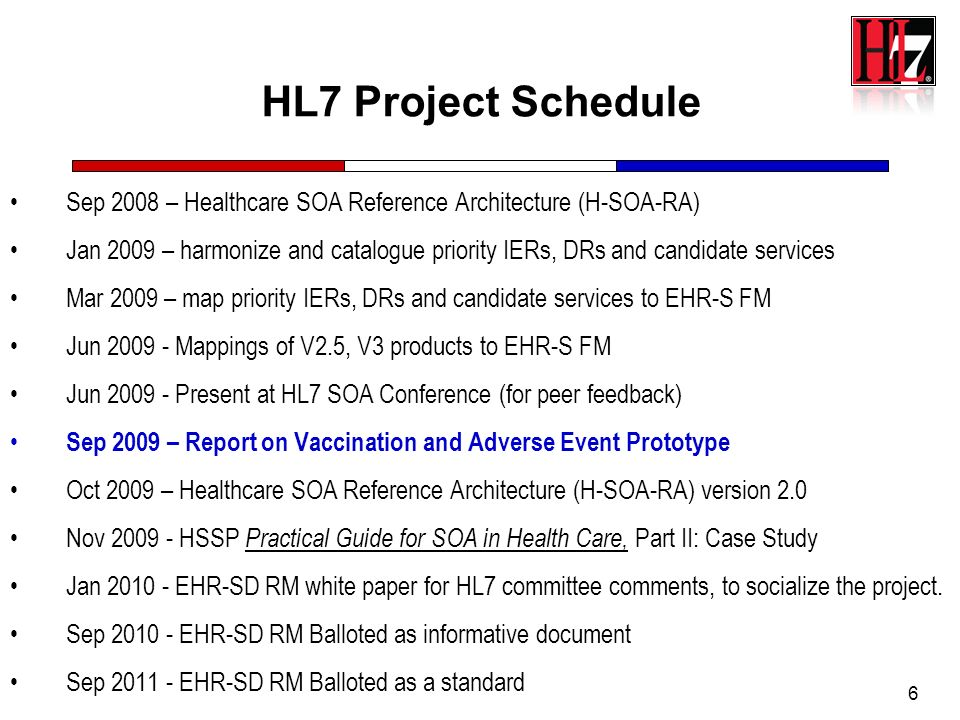 HL7 Project Schedule Sep 2008 – Healthcare SOA Reference Architecture (H-SOA-RA)
