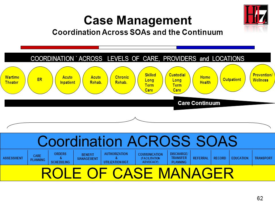 Case Management Coordination Across SOAs and the Continuum