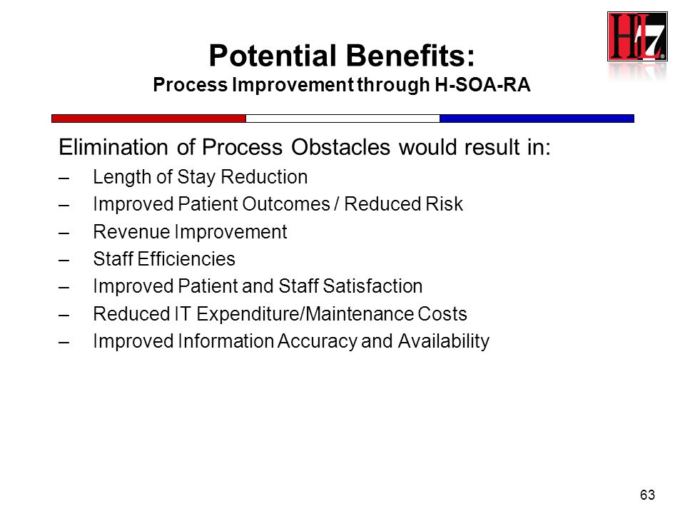 Potential Benefits: Process Improvement through H-SOA-RA