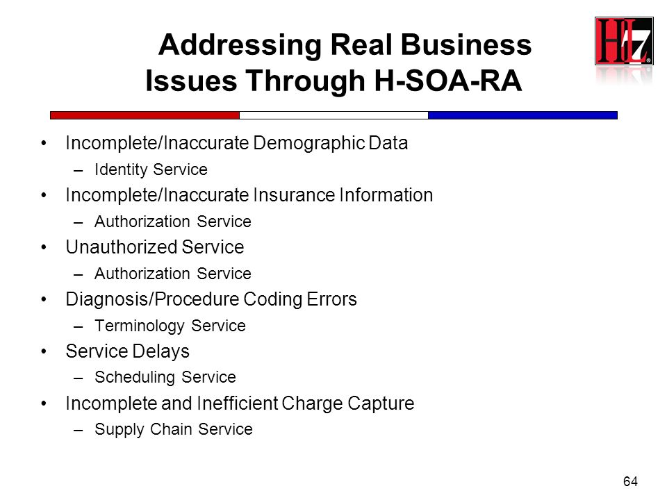 Addressing Real Business Issues Through H-SOA-RA