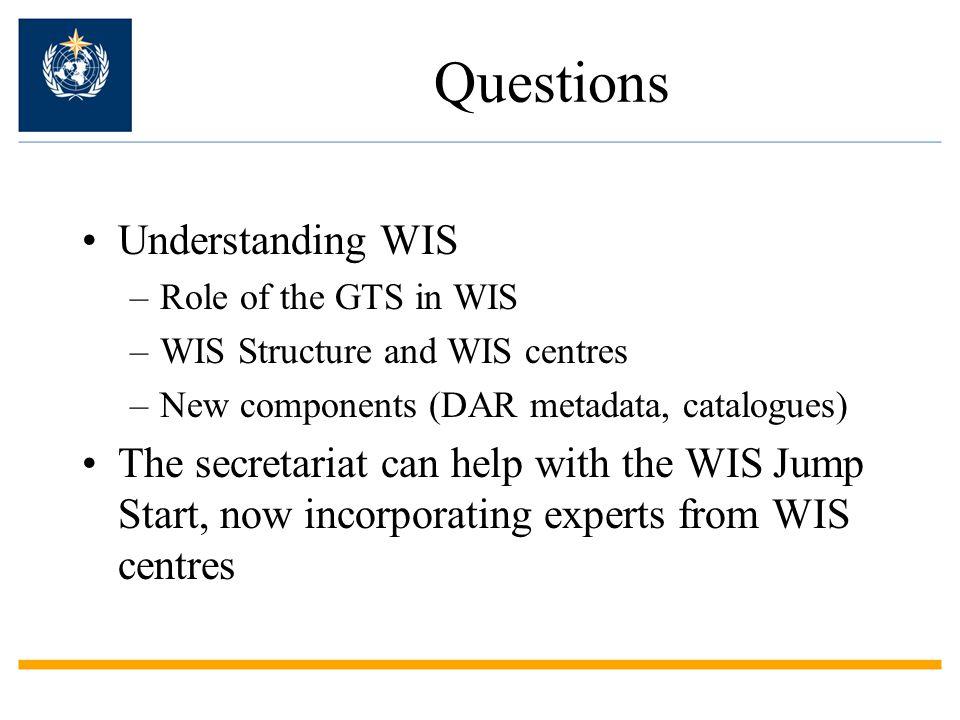 Questions Understanding WIS