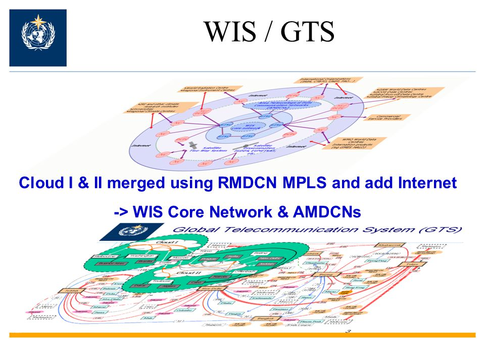WIS / GTS Cloud I & II merged using RMDCN MPLS and add Internet
