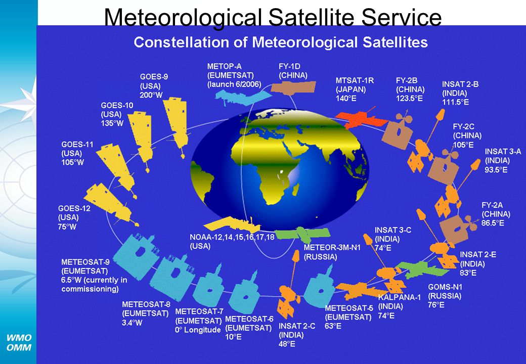 Meteorological Satellite Service