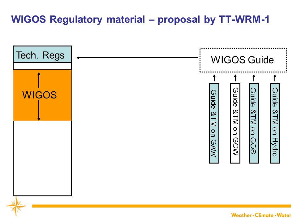 WIGOS Regulatory material – proposal by TT-WRM-1